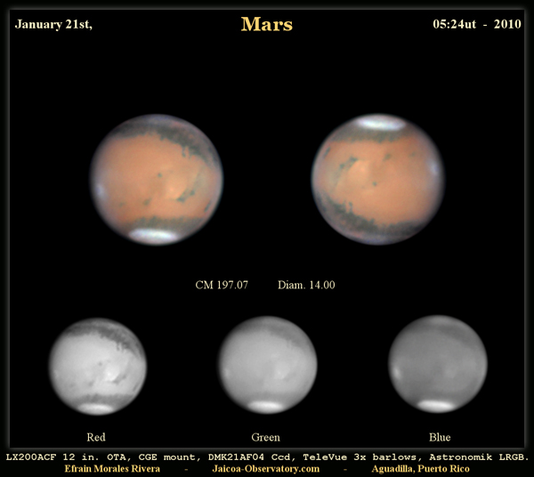 Mars Images