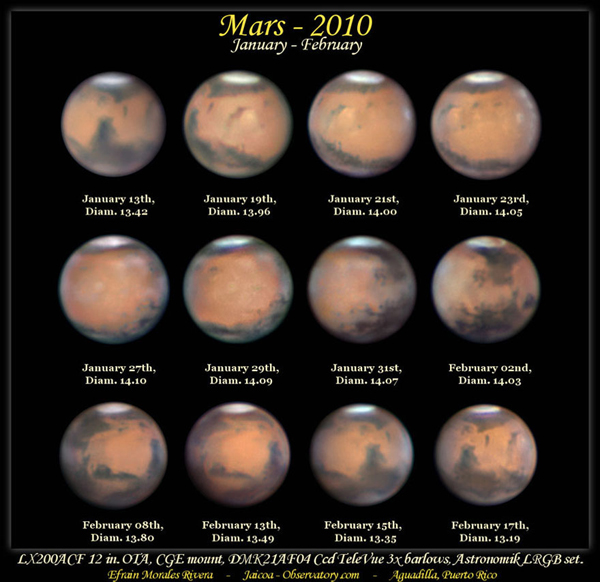 Mars from Jan to Feb 2010