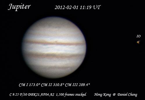 Jupiter - Daniel Chang