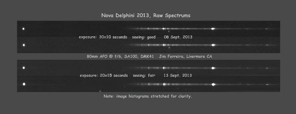 Nova Delphini 2013, Raw Spectrums