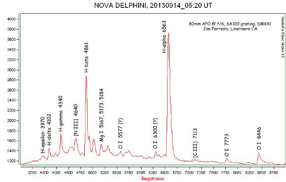 Nova Delphini